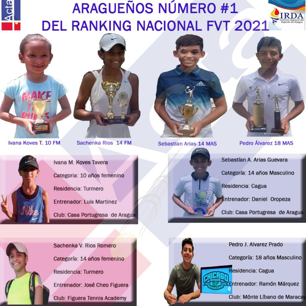 ARAGUEÑOS NUMERO 1 DEL RANKING NACIONAL FVT 2021. 4